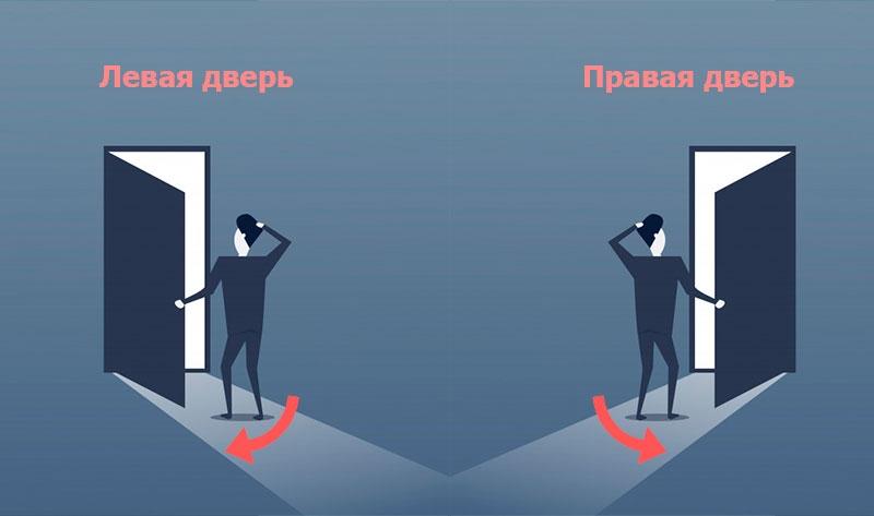 правое или левое открывание двери